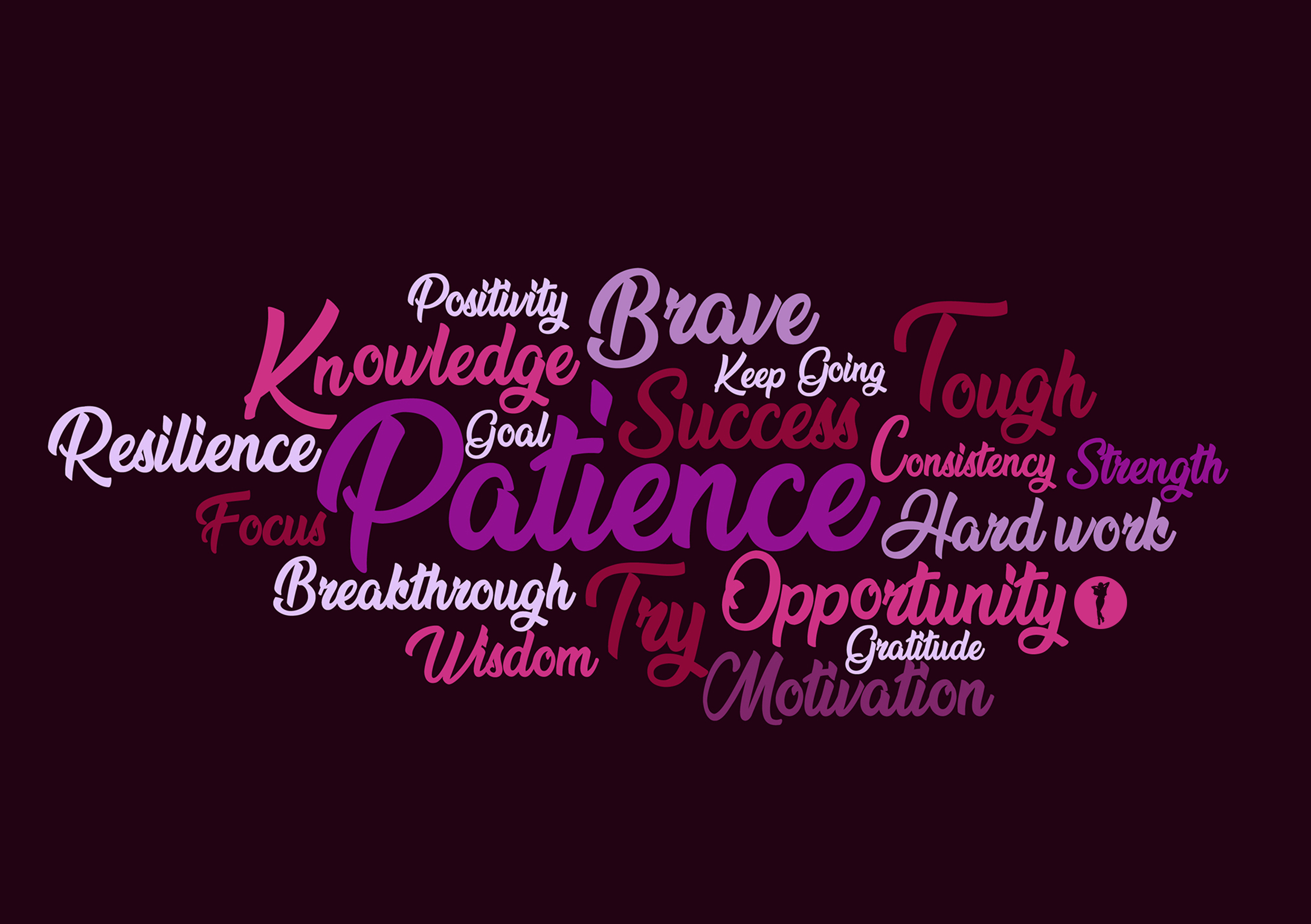 Create A Word Cloud Through The Lessons Of The Year